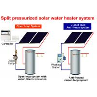 Quality Energy Saving Split Solar Water Heater SP-150-500L With Declining Roof Bracket for sale