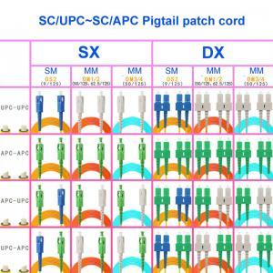 Quality SC UPC SC APC Fiber Jumper Cable Single Core OM1/2 Gigabit for sale