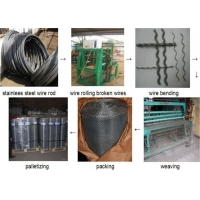 Heavy Industry hot dip  galvanized square crimped wire mesh  anping for building
