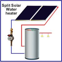 Quality Flat Plate Split Pressurized Solar Water Heater Stainless Steel Outer Tank for sale