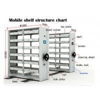 Quality Fashion Design Stainless Steel Mobile Dense Shelves for sale