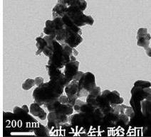 China High-purity barium titanate on sale