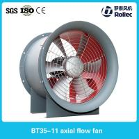 China New-designed wall mounted exhaust axial fan for kitchen and plant on sale