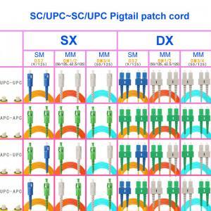 Quality CATV System Single Mode Fiber Optic Cable Dual Core SC UPC SC UPC for sale