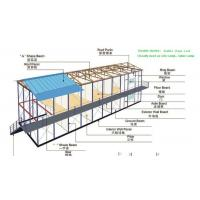 Quality 2018 Hebei zhaohong steel  prefab building light steel structure for sale