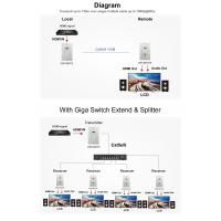 China Wall-Plate HDMI H.264 Video 1080P Over TCP/IP Extender on sale