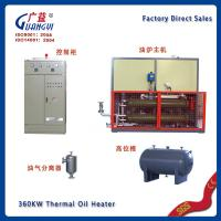 Quality Thermal Fluid Heating Systems for hot rolling machine for sale
