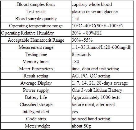 Auto-Coding Diabetes Home Test Kits