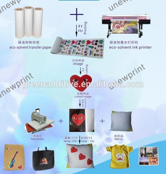 0.61M*30M dark color eco solvent heat transfer white coating plotter cutting PU sticker paper film