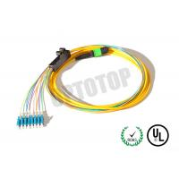 Quality 8 Core Fiber Optic Cable for sale