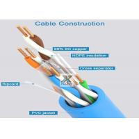 Buy cheap High Efficiency Wire And Cable Making Machine Cat5/6 Cable Making from wholesalers