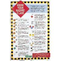 China LAB SAFETY SUPPLY Know Your Hazard Class Poster on sale