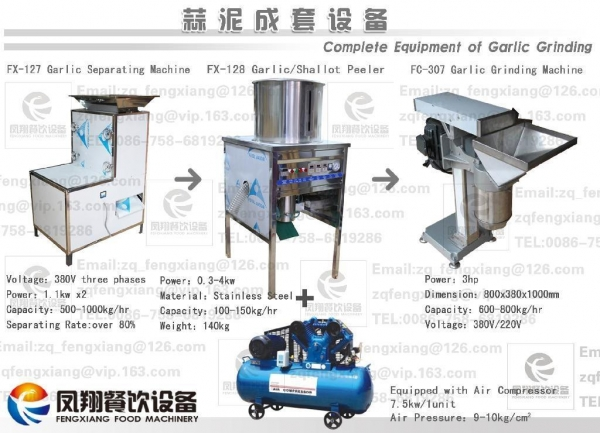 Buy Sets of Equipment Garlic Grinding at wholesale prices