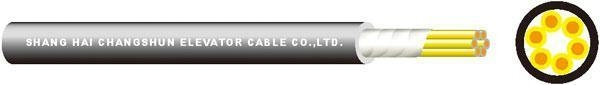 Buy TongXin PVC insulated sheathed control cables at wholesale prices