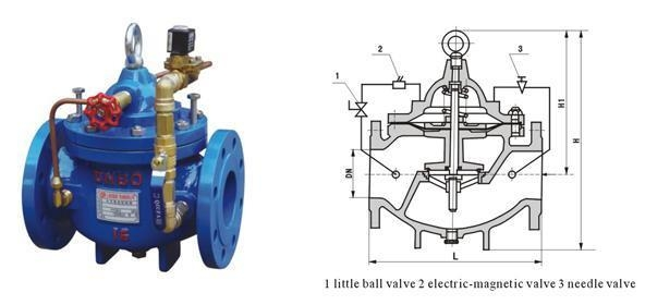 Buy 600X Motorized Valve at wholesale prices