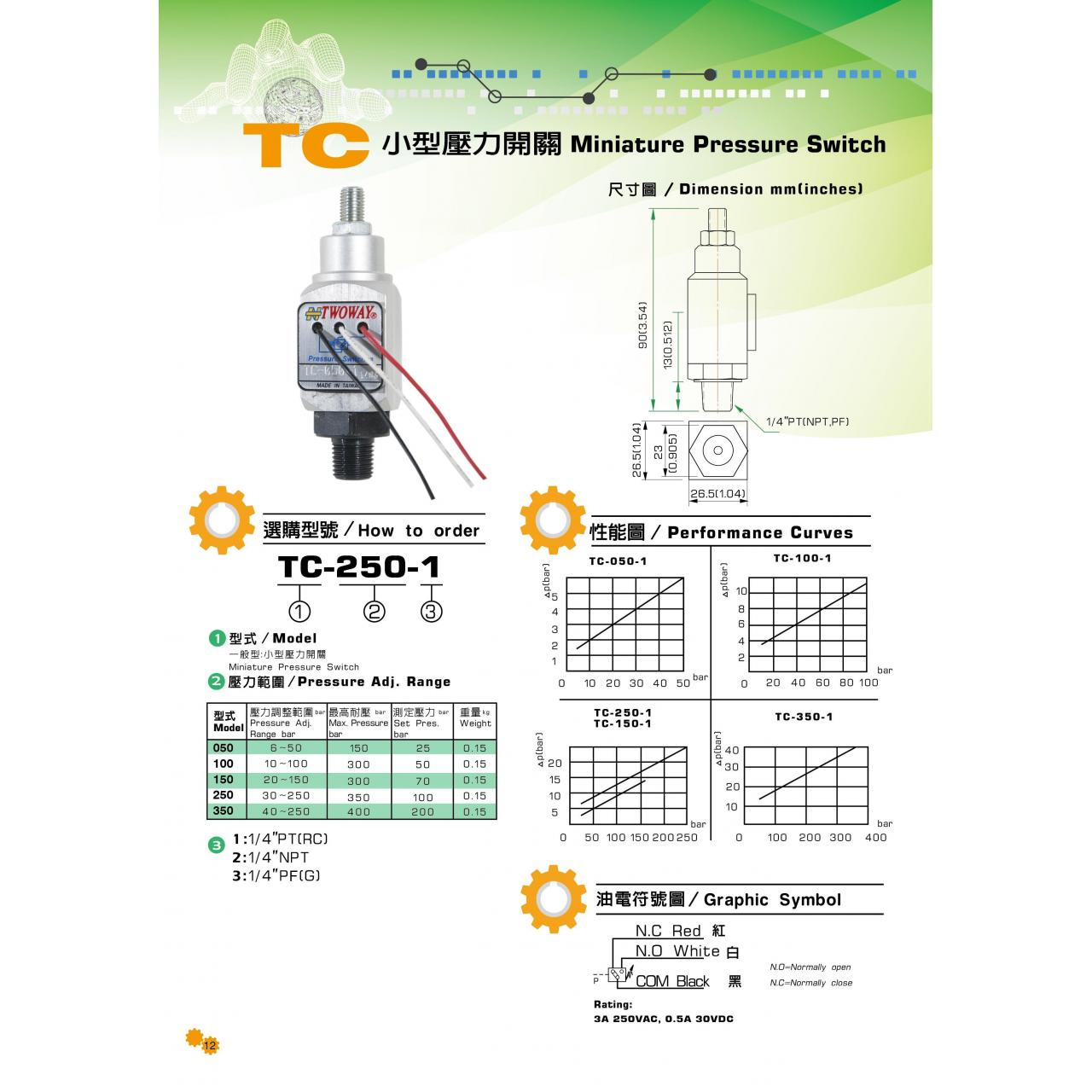 Quality PRESSURE SWITCH SERIES for sale