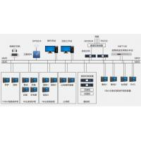 KJ432 Power Supply Supervisory and Control System for Coal M