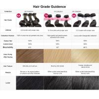 2017 Wholesale Factory Price 100% Human Hair,Raw Unprocessed Virgin Indian Hair