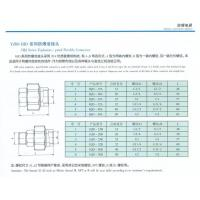 Quality YZB6 HJD series of explosion-proof wood joints for sale