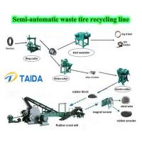 Semi-Automatic Waste Tire Recycling Line