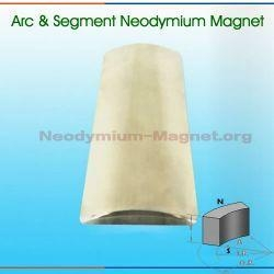 Buy Sintered NdFeB Arc Magnet at wholesale prices
