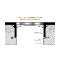 Quality Cross section ditch grate for sale