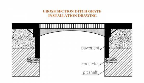 China Cross section ditch grate